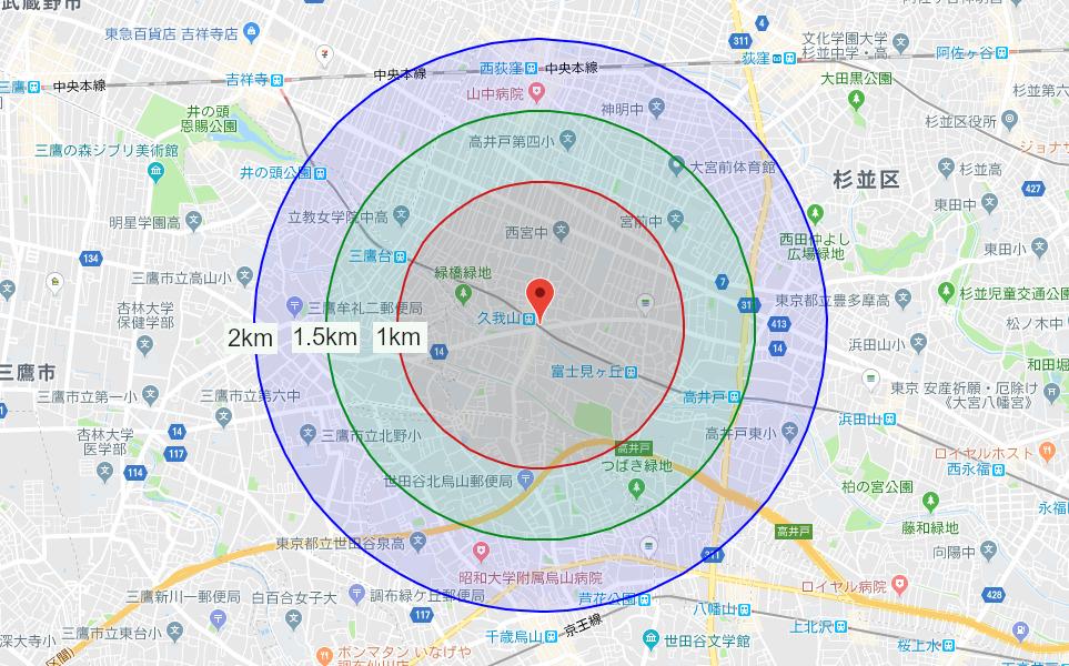 プラスジムからの距離(半径1~2km)